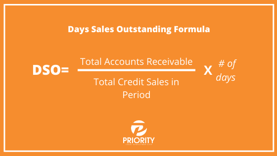 Mathematical formula to calculate Days Sales outstanding